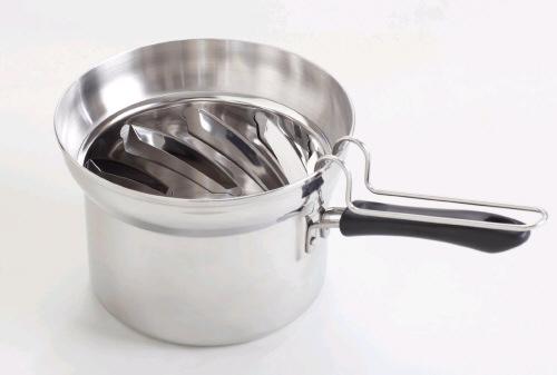 くるくる鍋