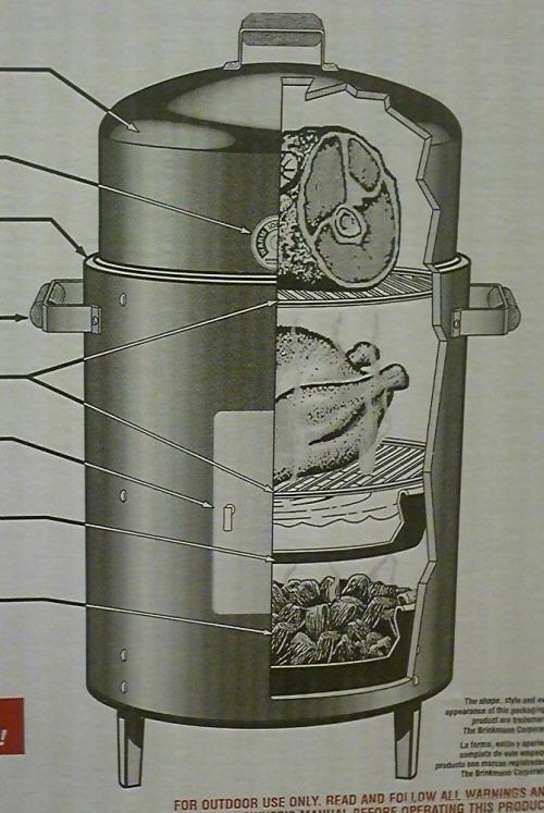 BRINKMANN ブリンクマン スモーク&グリル 1台4役 バーベキューローストスモーク蒸し焼き