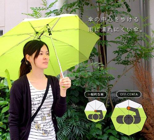 オフェス オフセンタ プラス OFESS OFF-CENTA Plus [Φ110cm][ 010043BL / ブルー ] 折りたたみ 傘